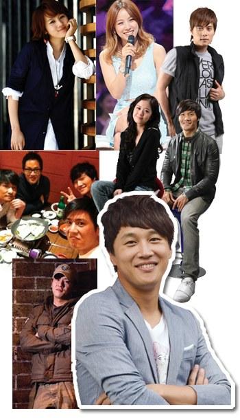 韓国芸能人の中で本当に親しい人たちって誰